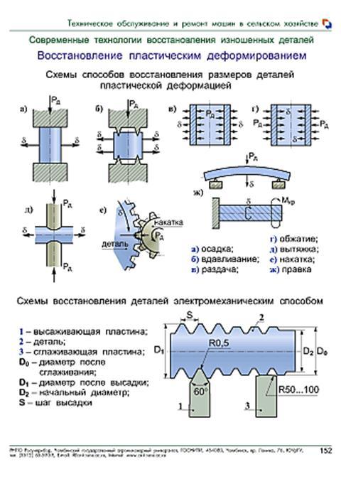 Поверхностное пластическое деформирование реферат 4987