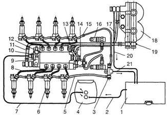 технологія відновлення газорозподільного валу камаз 740