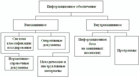 модели работы с информационной базой