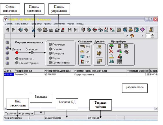 Промышленность производство Автоматизированная разработка  Промышленность производство Автоматизированная разработка технологических процессов Курсовая работа