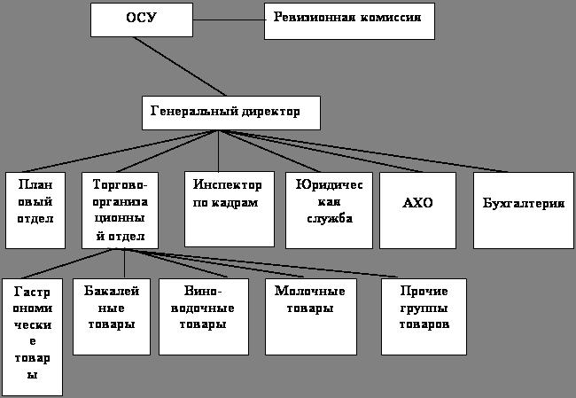 актуальные наименование должности по ахо объединяет следующие характеристики: