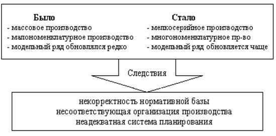 Финансовые науки Финансовое планирование и бюджетирование на   md management ru articles images