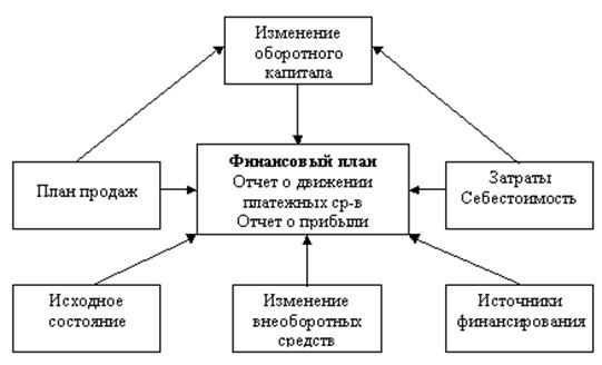 Бартерные схемы работа