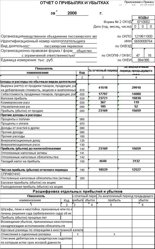Бухгалтерский учет и аудит Учет анализ и аудит материально  Приложение 2