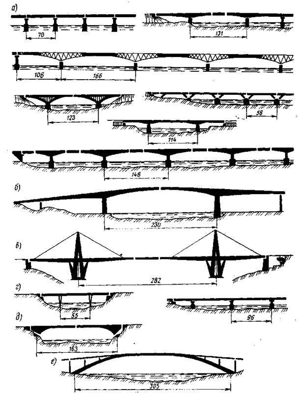 Конструкция металлических мостов реферат 8215