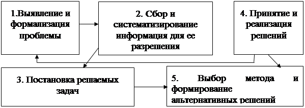 обеспечение прогнозирование информационно-аналитическое в прокуратуре шпаргалка и