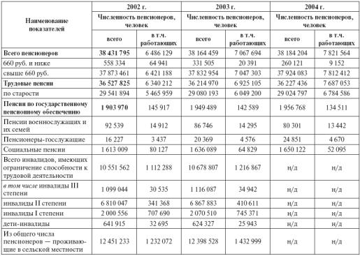 Стоит отметить, что повышение пенсионного возраста сейчас проходит во многих странах