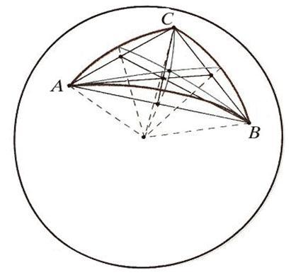 Сферическая геометрия треугольника реферат 1093