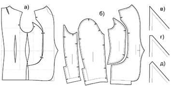 Разработка конструкции платья курсовая работа