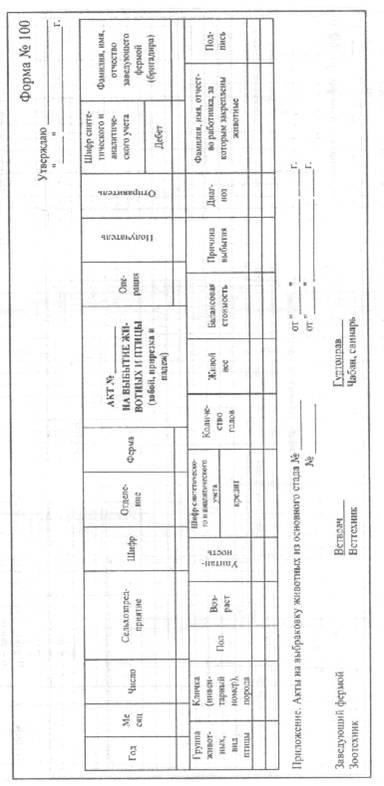 Бухгалтерский учет и аудит Организация бухгалтерского учета на  Приложение 5