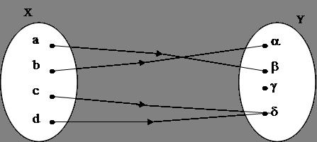 Математика Функции Реферат Учил Нет  Идея функциональной зависимости зародилась в античной математике но она еще не была явно выражена и не являлась самостоятельным объектом исследования