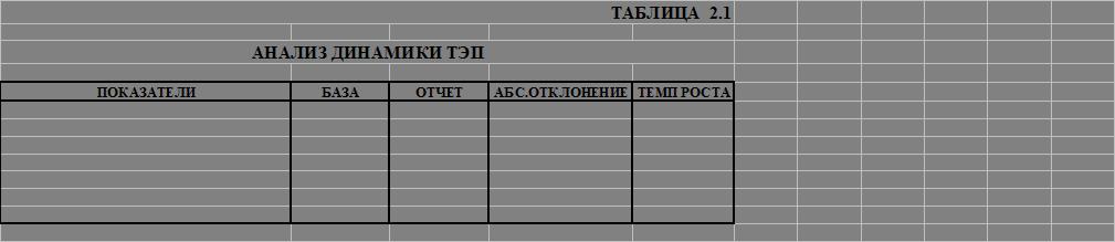 Предпринимательство Технико экономический анализ деятельности  Горизонтальный анализ