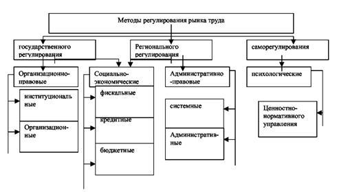 Рыночная экономика  Википедия