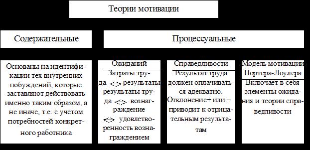 Ситаров В. А. Содержание образования