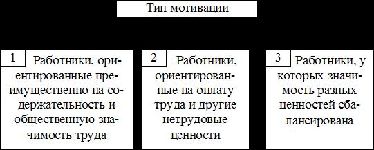 Рыночная экономика - center-yf.ru