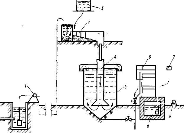 Экология Методы очистки воды Реферат Учил Нет  На схеме показан дырчатый смеситель представляющий собой лоток с дырчатыми перегородками в котором происходит перемешивание воды с раствором коагулянта