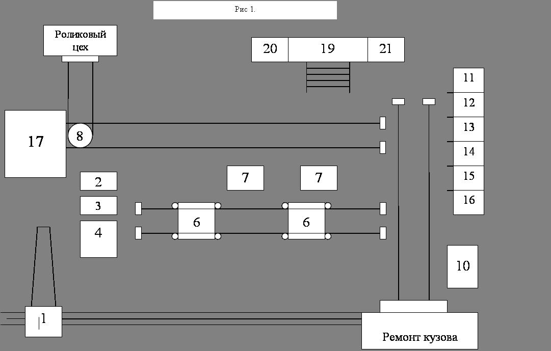 Транспорт Слесарь по ремонту подвижного состава Отчет по  Перечень оборудования приведен в таблице 1
