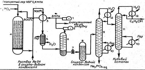 Актуальность разработки теплообменник каталог пластинчатых теплообменников