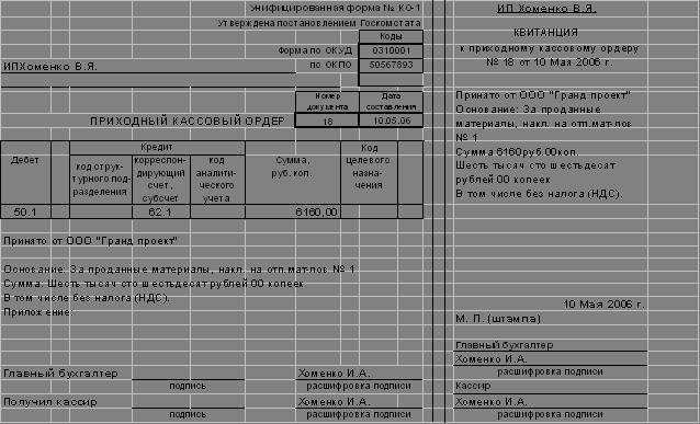 Отчет по практике бухгалтера на предприятии ооо пример с  Приложения состоящие из графических документов и копий ОТЧЕТ по практике в ООО КОНСТ Они отражены в должностных инструкциях Главного бухгалтера
