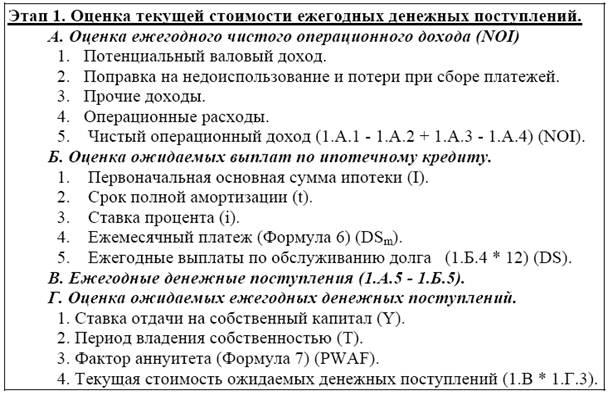 Банковское дело Ипотечно инвестиционный анализ и виды кредитов  Таблица 1 Этапы традиционной техники ипотечно инвестиционного анализа
