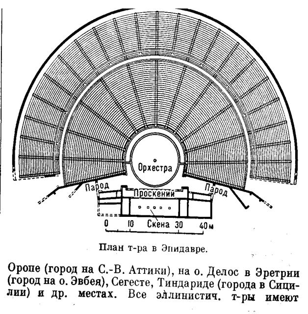 История древнегреческого театра реферат 6210