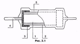Физика Резисторы назначение классификация и параметры Реферат  Такая конструкция резистора обеспечивает получение сравнительно небольших сопротивлений сотни Ом Для увеличения сопротивления резистивную пленку 2