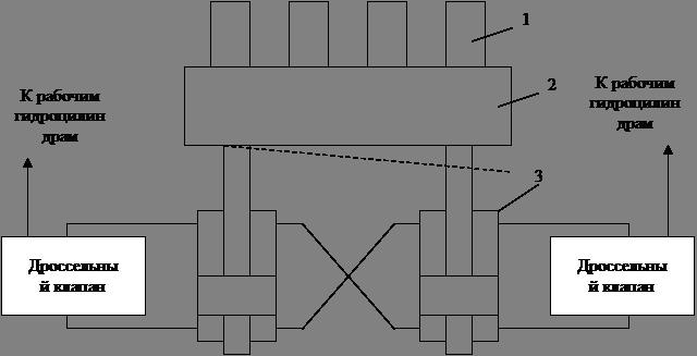Цифровые устройства Разработка системы синхронизации положения  Рисунок 1 1 Схема системы ограничения перекоса подвижной поперечины пресса 750 МН