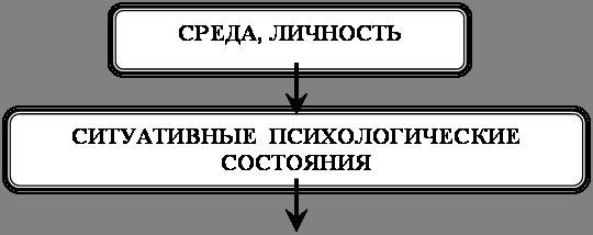 Психология Психология деловых отношений Контрольная работа  Характер формируется как на основе генетических факторов так и под воздействием социальной среды Решающее влияние на него оказывает система воспитания