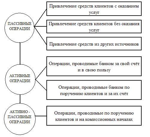 курсовая на тему международные коммерческие торгово-посреднические операции