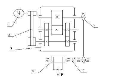 Кпд привода ленточного конвейера решетка конвейер