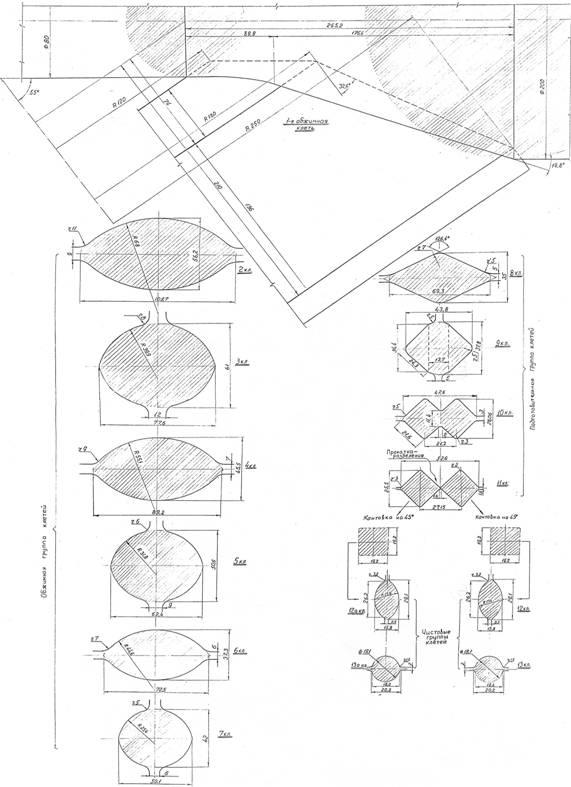 Способ производства катанки и мелкого сорта — SU