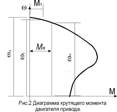 Григорьев а м винтовые конвейеры 1972 аккумулятор на транспортер т3