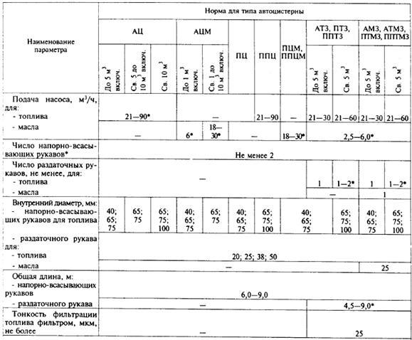 Транспорт Автомобильные транспортные средства для  Описание c documents and settings admin Рабочий стол Безымянный