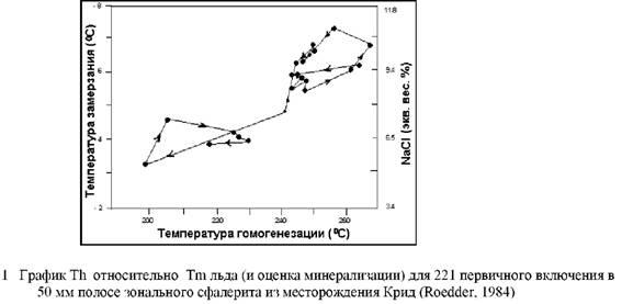 Геология Жизненный цикл гидротермальных систем Реферат Учил Нет  Единый цикл