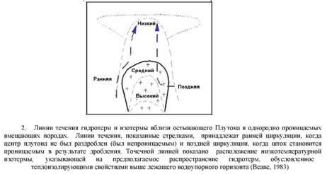 Геология Жизненный цикл гидротермальных систем Реферат Учил Нет  По видимому эта модель является слишком упрощенной для любой реальной системы Но даже для этой простой модели математическое моделирование процесса