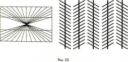 Психология Восприятие Реферат Учил Нет  К другому виду иллюзий восприятия относятся иллюзии видимого движения 1 движение автокинетическое хаотическое перемещение объективно неподвижного