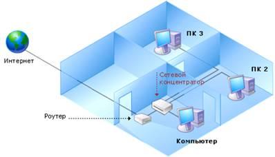 Информатика программирование Методы решения проблем  Описание Безымянный