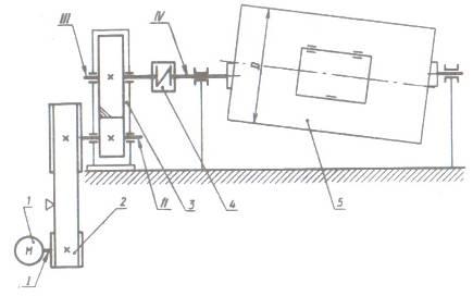 Промышленность производство Привод галтовочного барабана для  Промышленность производство Привод галтовочного барабана для снятия заусенцев после штамповки Курсовая работа
