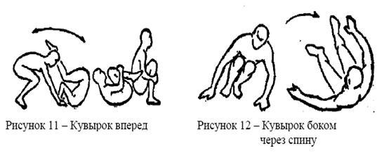 Физкультура и спорт Волейбол Реферат Учил Нет  Кувырок боком через спину выполняется из упора присев Опираясь руками впереди перекатиться в сторону боком через спину и лопатки