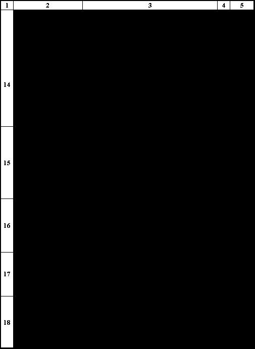 Строительство Помещение гидротехника на Грушевском водохранилище  Ведомость объемов работ 5 1 3 Подсчет калькуляции трудовых затрат и заработной платы