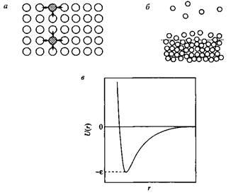 Химия Поверхностное натяжение и адсорбция на границе вода воздух  Рис 1 а Происхождение поверхностного натяжения заключается в дисбалансе сил притяжения для молекулы находящейся на поверхности б Вблизи поверхности