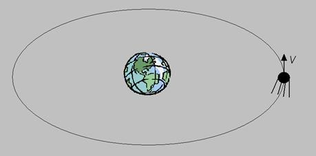 Информатика программирование Моделирование траектории движения  Информатика программирование Моделирование траектории движения космического аппарата в среде mathcad и matlab Контрольная работа