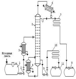 Теплообменник дефлегматор охлаждение бензина вторичный теплообменник mora 5116 купить