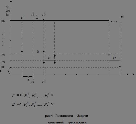 Информатика программирование Ликвидация вертикальных конфликтов  Выделим подмножества plij ptij j 1 f i 1 f plj pti¹0 каждое из которых составлено из plj и pti равных