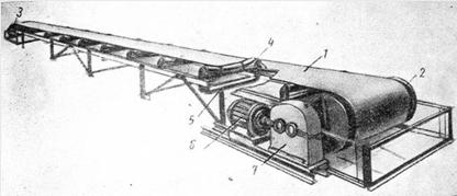 ленточного конвейера реферат
