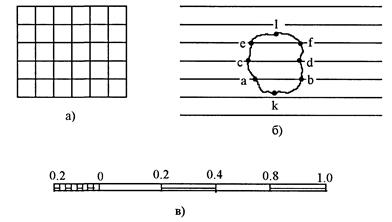 Геодезия Проект внутрихозяйственного землеустройства Реферат  Для определения площадей небольших криволинейных участков применяют палетки