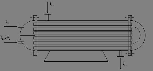 Рассчитать кожухотрубчатый теплообменник для охлаждения в межтрубчатом пространстве alfa laval россии