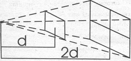 Физика Освещение основные свойства света светофильтры Реферат  Ниже приводятся примерные характеристики освещения при различных соотношениях линейных размеров источника света и расстояния до объекта съемки